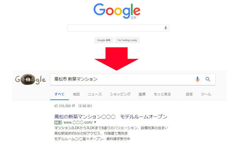 GoogleAdWordsリスティング広告