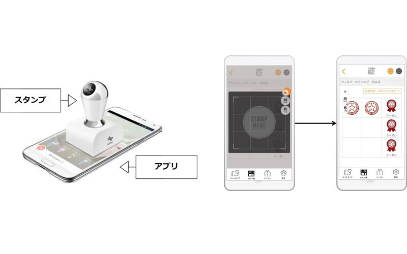 スタンプアプリのイメージ