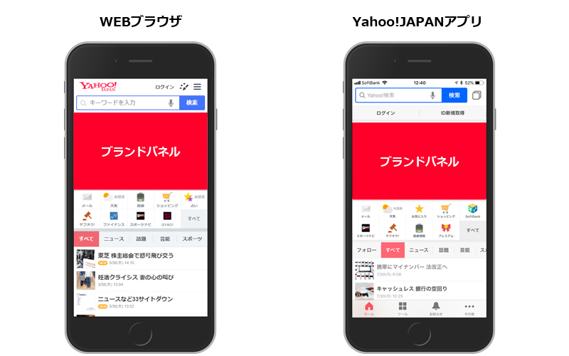 Yahoo!JAPANのWEBとアプリに表示されるブランドパネル